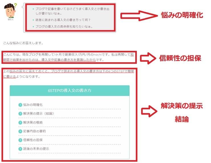 導入文とは、H1タグのタイトルからはじめのH2タグの見出しまでのことを指しています。