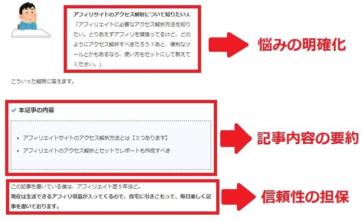 マナブログの『アフィリエイトサイトのアクセス解析方法【収益アップの必須タスク】』とい記事の導入文