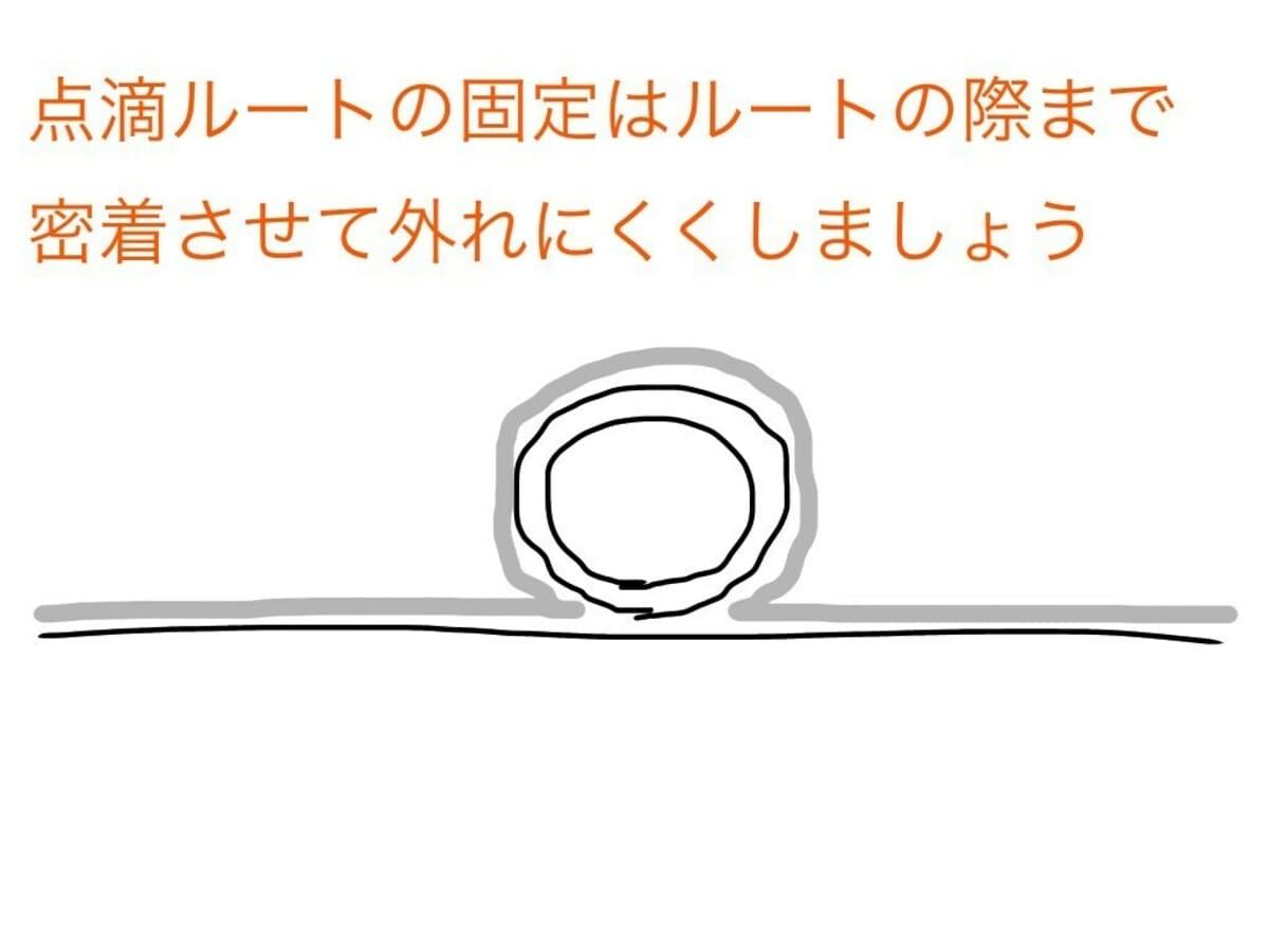 ープをルートの脇まで密着して貼ることで外れにくくなります。