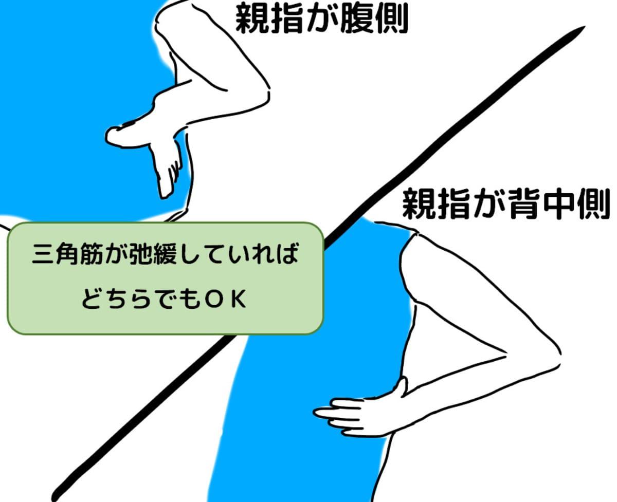 筋肉注射で腰に手を置く向きは、三角筋が弛緩していればどちらでもいい
