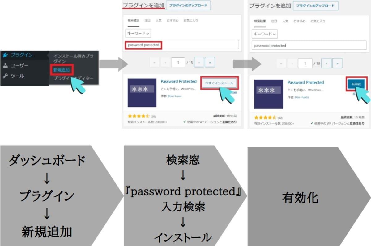 【超かんたん】WordPressプラグインPassword Protectedで会員サイトを作る方法①
