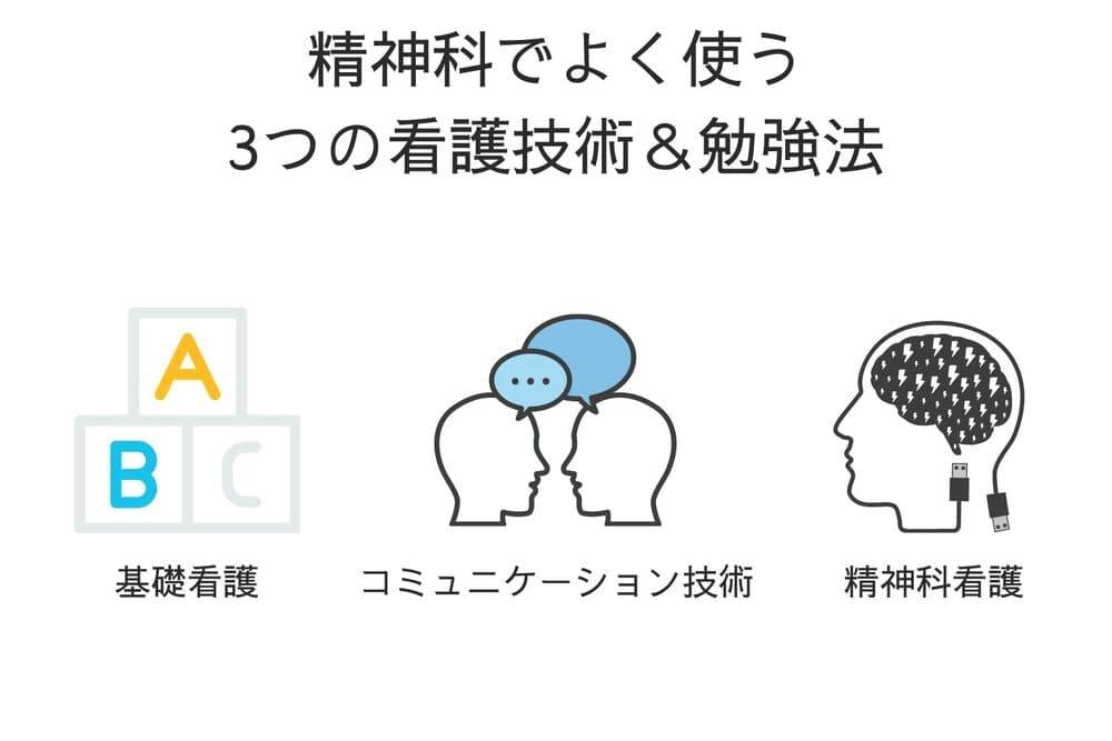 精神科でよく使う3つの看護技術&勉強