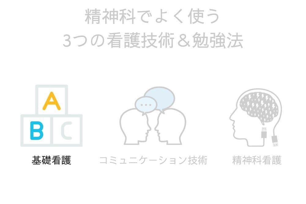 精神科看護師がよく使う基礎看護技術6選