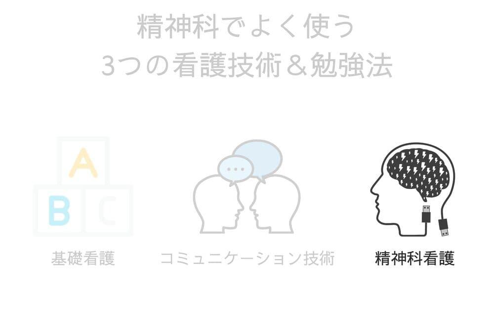 精神科ならではの5つの看護や看護技術